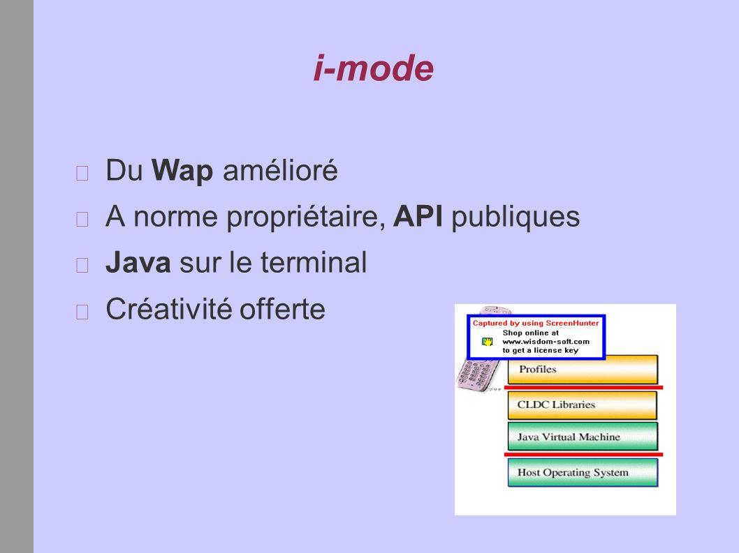 i-mode Du Wap amélioré A norme propriétaire, API publiques Java sur le terminal Créativité offerte