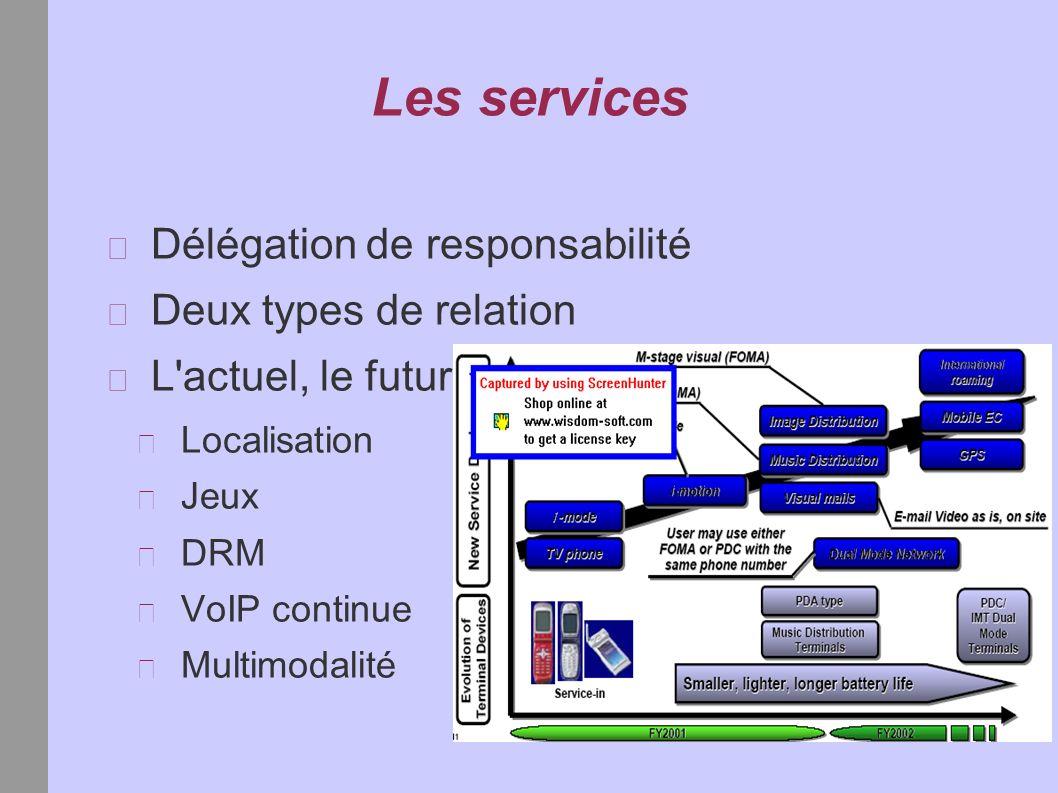 Les services Délégation de responsabilité Deux types de relation L actuel, le futur Localisation Jeux DRM VoIP continue Multimodalité