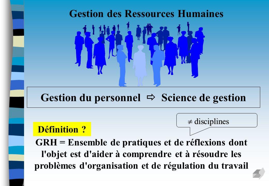 Gestion des Ressources Humaines Gestion du personnel Science de gestion GRH = Ensemble de pratiques et de réflexions dont l'objet est d'aider à compre