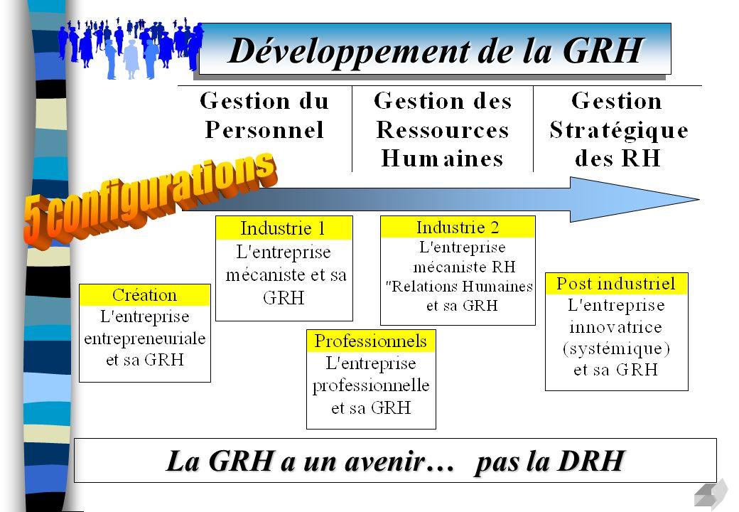 Développement de la GRH La GRH a un avenir… pas la DRH