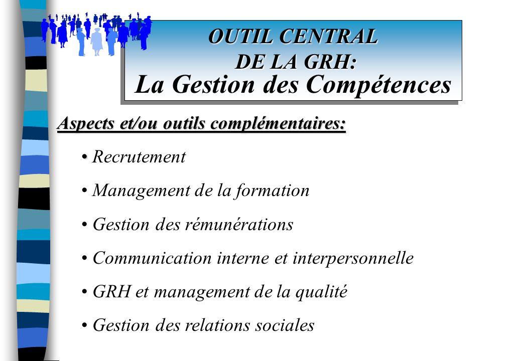 OUTIL CENTRAL DE LA GRH: Aspects et/ou outils complémentaires: Recrutement Management de la formation Gestion des rémunérations Communication interne