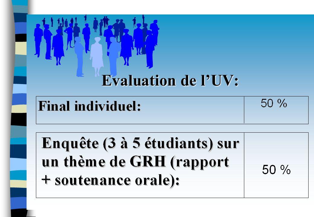Evaluation de lUV: