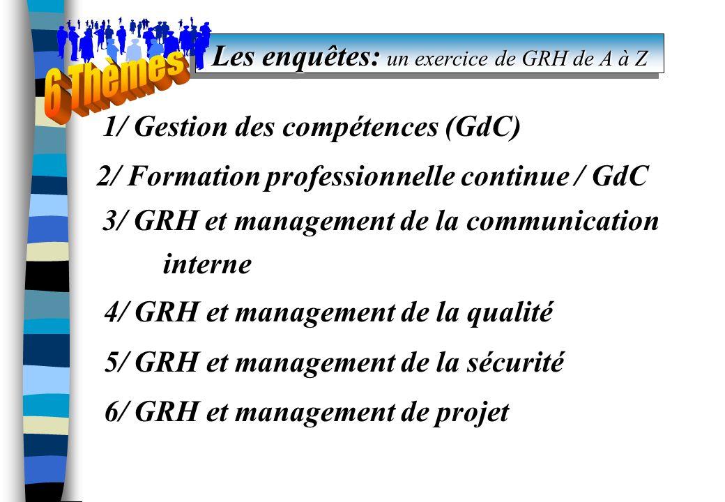 Les enquêtes: un exercice de GRH de A à Z 1/ Gestion des compétences (GdC) 2/ Formation professionnelle continue / GdC 3/ GRH et management de la comm