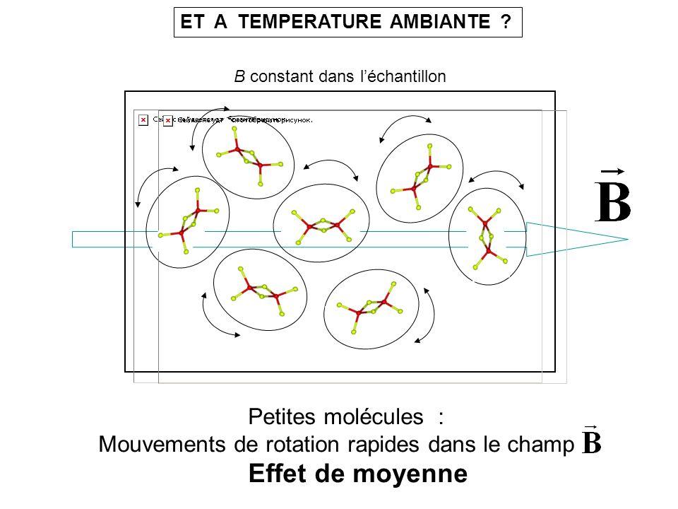 ET A TEMPERATURE AMBIANTE ? B constant dans léchantillon Petites molécules : Mouvements de rotation rapides dans le champ Effet de moyenne