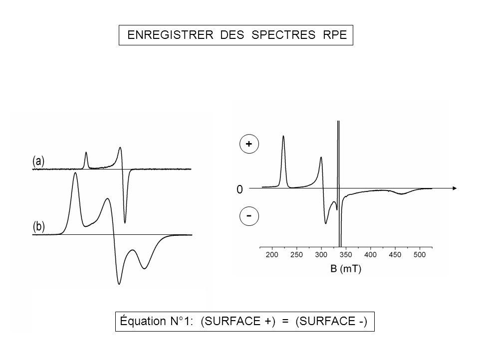 ENREGISTRER DES SPECTRES RPE Équation N°1: (SURFACE +) = (SURFACE -) 0 + -