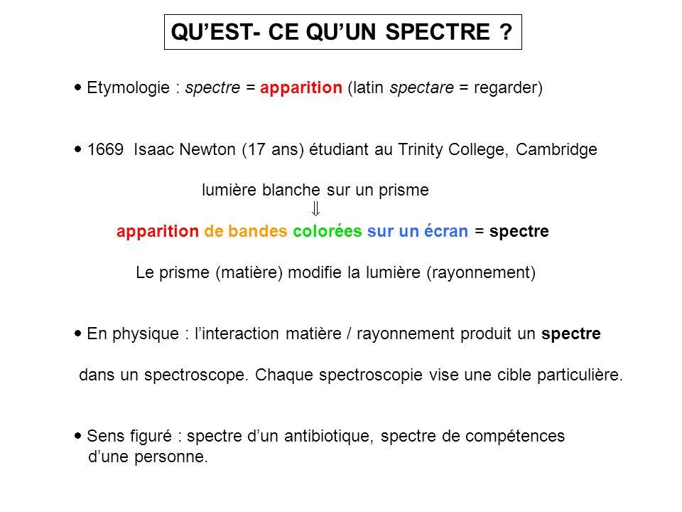 QUEST- CE QUUN SPECTRE ? Etymologie : spectre = apparition (latin spectare = regarder) 1669 Isaac Newton (17 ans) étudiant au Trinity College, Cambrid