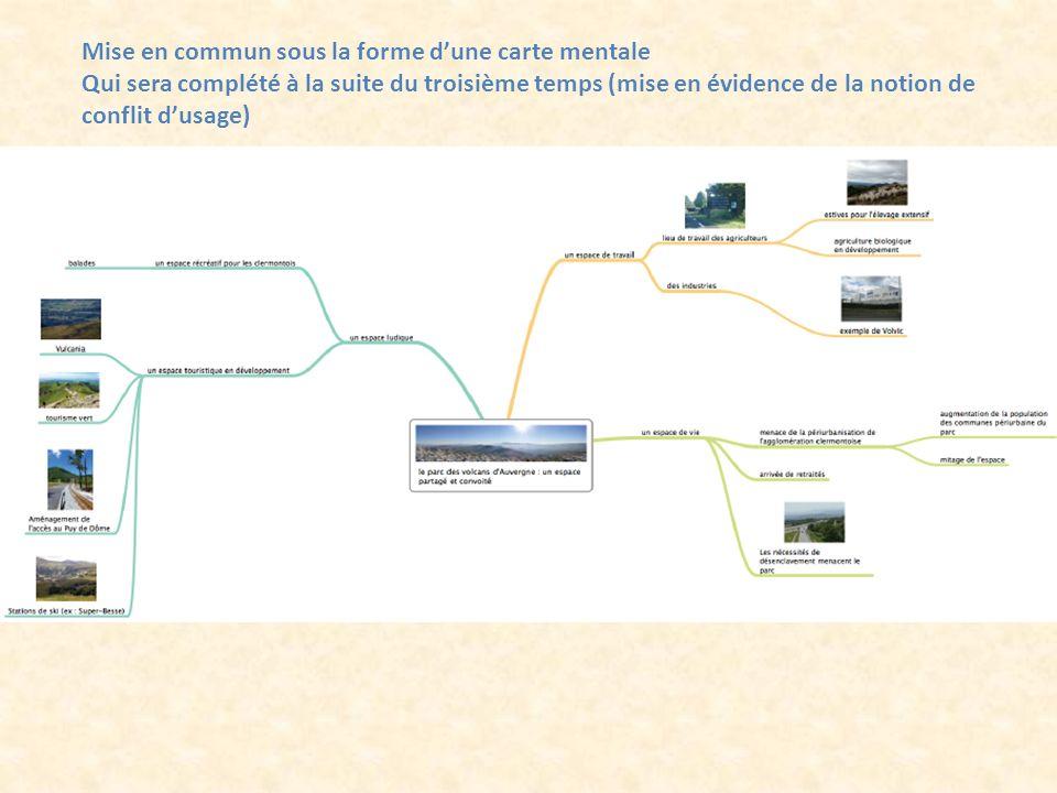 Mise en commun sous la forme dune carte mentale Qui sera complété à la suite du troisième temps (mise en évidence de la notion de conflit dusage)