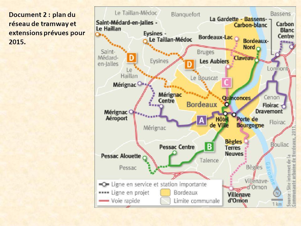 Document 2 : plan du réseau de tramway et extensions prévues pour 2015.