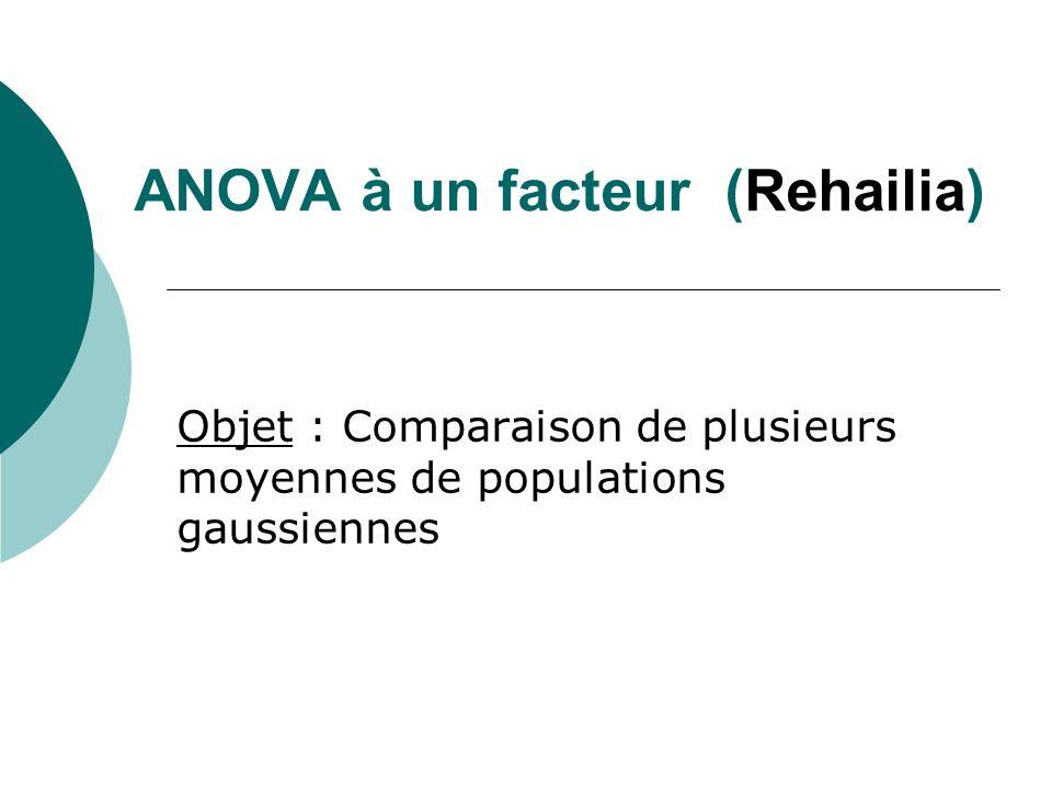 ANOVA à un facteur (Rehailia) Objet : Comparaison de plusieurs moyennes de populations gaussiennes