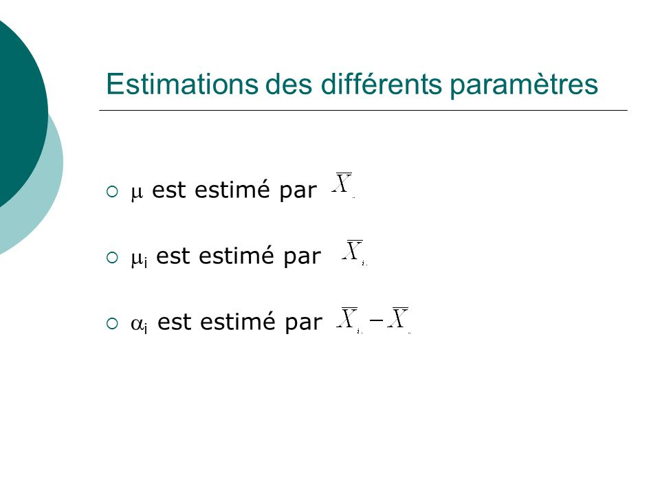 Estimations des différents paramètres est estimé par i est estimé par