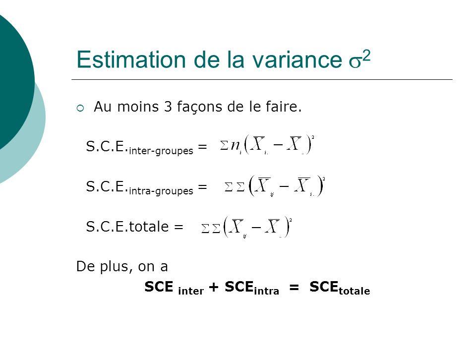 Estimation de la variance 2 Au moins 3 façons de le faire. S.C.E. inter-groupes = S.C.E. intra-groupes = S.C.E.totale = De plus, on a SCE inter + SCE