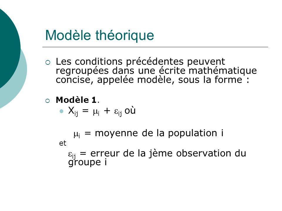 Modèle théorique Les conditions précédentes peuvent regroupées dans une écrite mathématique concise, appelée modèle, sous la forme : Modèle 1. X ij =