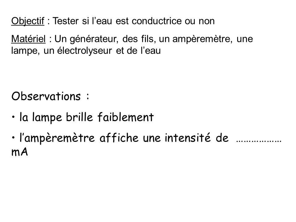 Objectif : Tester si leau est conductrice ou non Matériel : Un générateur, des fils, un ampèremètre, une lampe, un électrolyseur et de leau Observatio