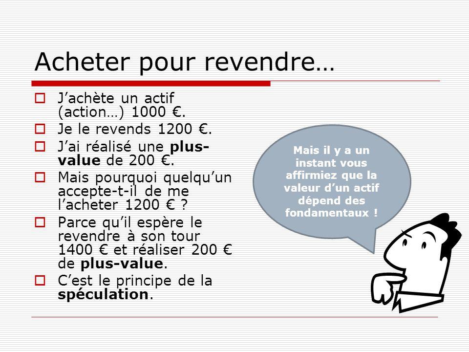 Acheter pour revendre… Jachète un actif (action…) 1000.