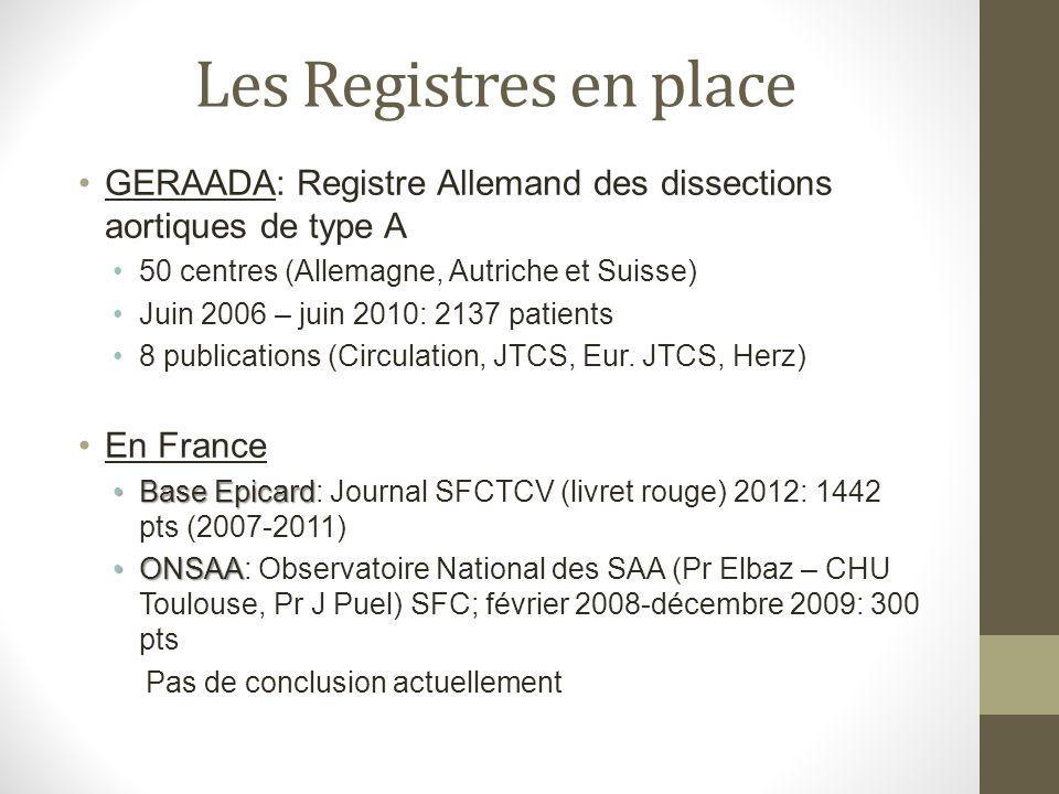 Les Registres en place GERAADA: Registre Allemand des dissections aortiques de type A 50 centres (Allemagne, Autriche et Suisse) Juin 2006 – juin 2010