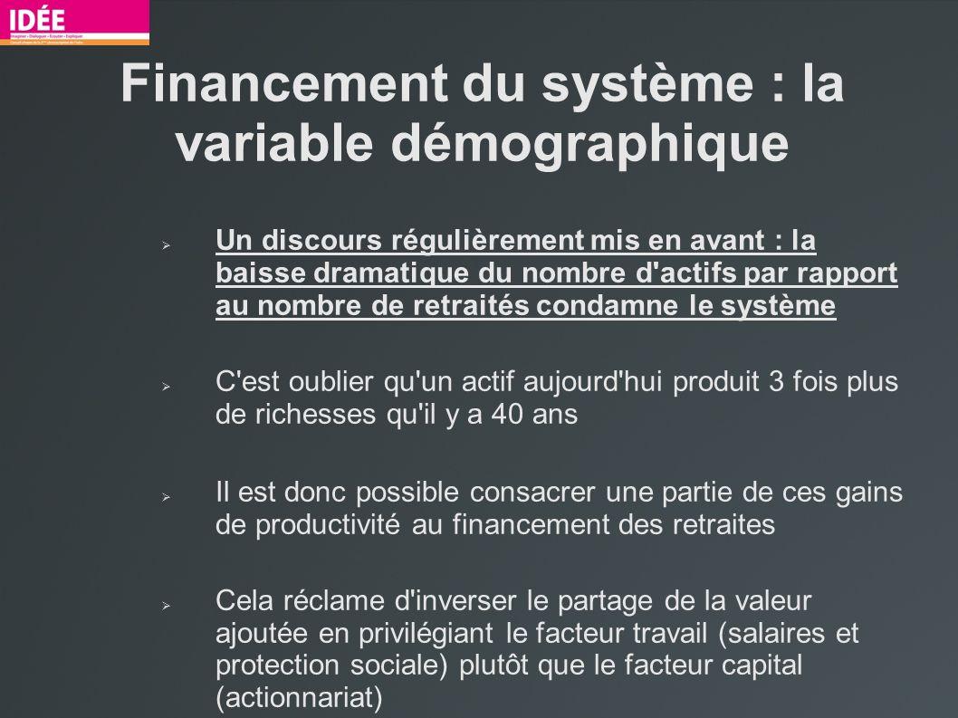 Financement du système : la variable démographique Un discours régulièrement mis en avant : la baisse dramatique du nombre d'actifs par rapport au nom