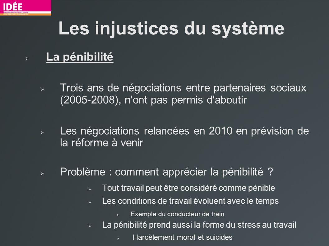 Les injustices du système La pénibilité Trois ans de négociations entre partenaires sociaux (2005-2008), n'ont pas permis d'aboutir Les négociations r