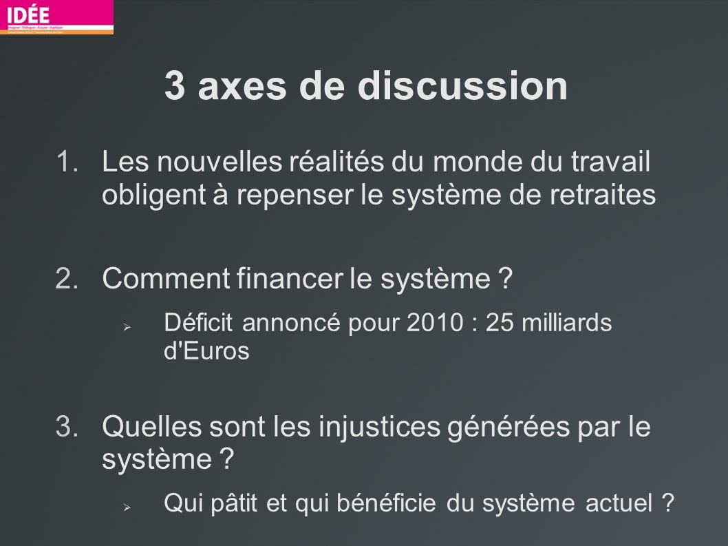 3 axes de discussion 1.Les nouvelles réalités du monde du travail obligent à repenser le système de retraites 2.Comment financer le système ? Déficit