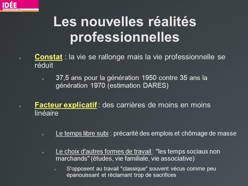Les nouvelles réalités professionnelles Constat : la vie se rallonge mais la vie professionnelle se réduit 37,5 ans pour la génération 1950 contre 35