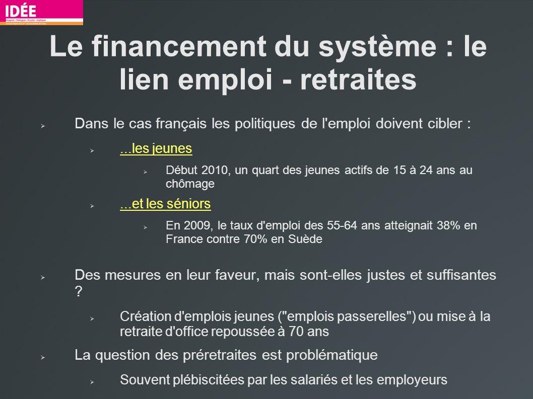 Le financement du système : le lien emploi - retraites Dans le cas français les politiques de l'emploi doivent cibler :...les jeunes Début 2010, un qu