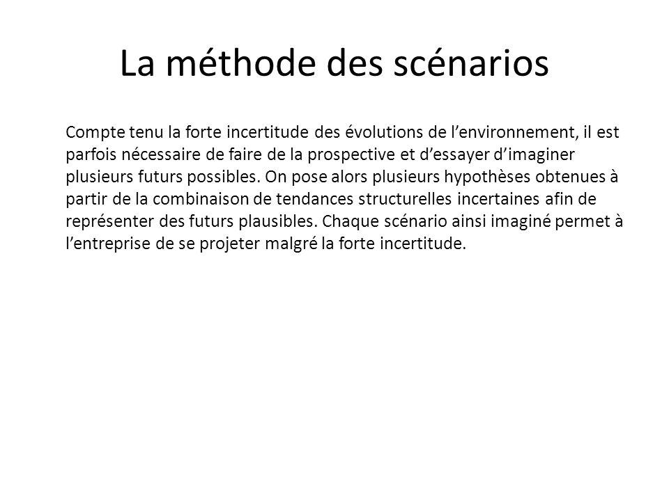 La méthode des scénarios Compte tenu la forte incertitude des évolutions de lenvironnement, il est parfois nécessaire de faire de la prospective et de