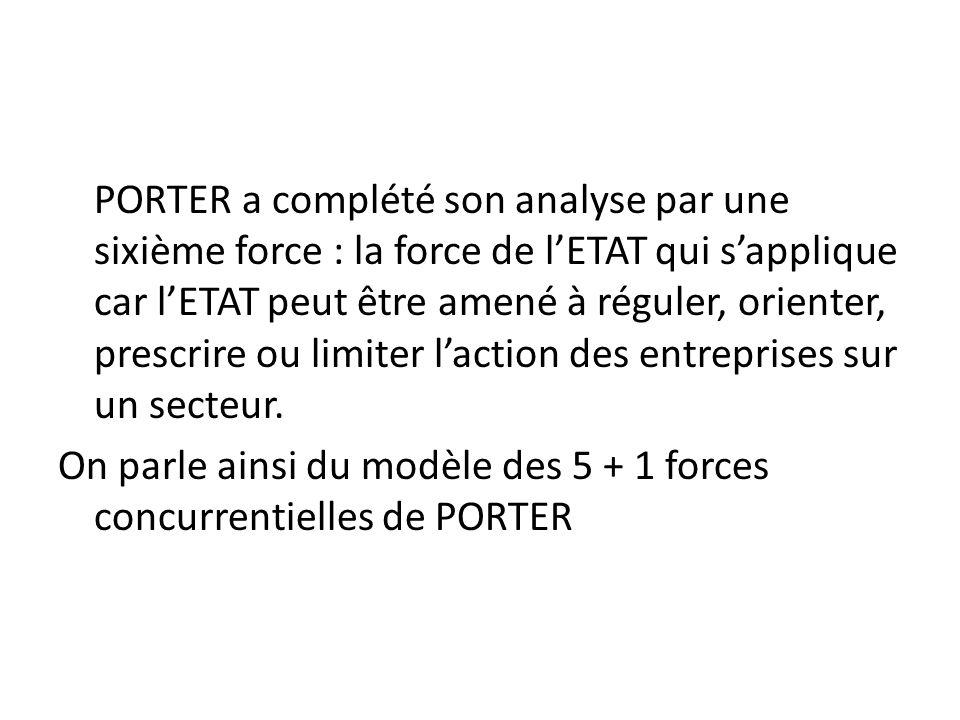 PORTER a complété son analyse par une sixième force : la force de lETAT qui sapplique car lETAT peut être amené à réguler, orienter, prescrire ou limi