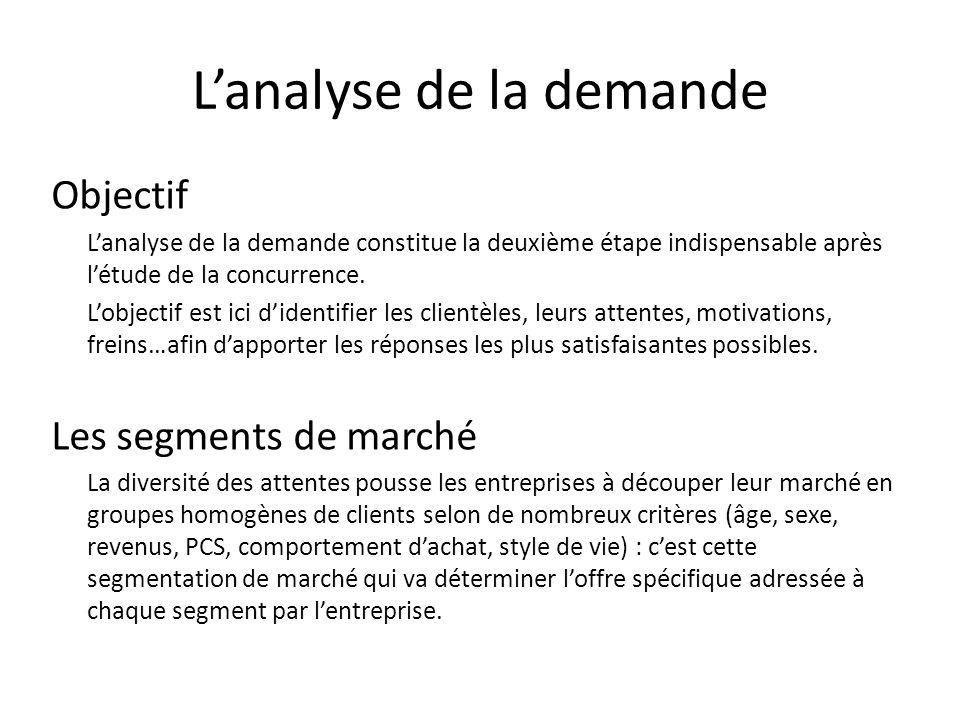 Lanalyse de la demande Objectif Lanalyse de la demande constitue la deuxième étape indispensable après létude de la concurrence. Lobjectif est ici did