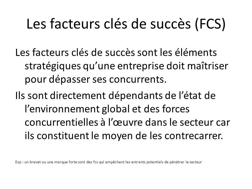 Les facteurs clés de succès (FCS) Les facteurs clés de succès sont les éléments stratégiques quune entreprise doit maîtriser pour dépasser ses concurr