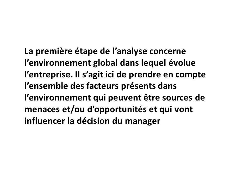 La première étape de lanalyse concerne lenvironnement global dans lequel évolue lentreprise. Il sagit ici de prendre en compte lensemble des facteurs