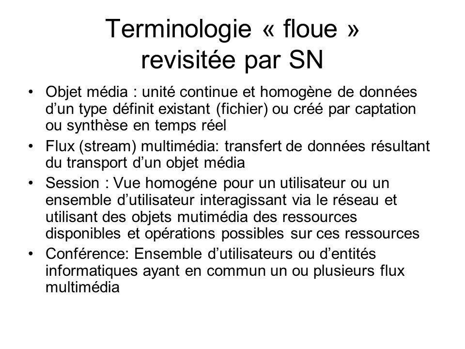 Terminologie « floue » revisitée par SN Objet média : unité continue et homogène de données dun type définit existant (fichier) ou créé par captation