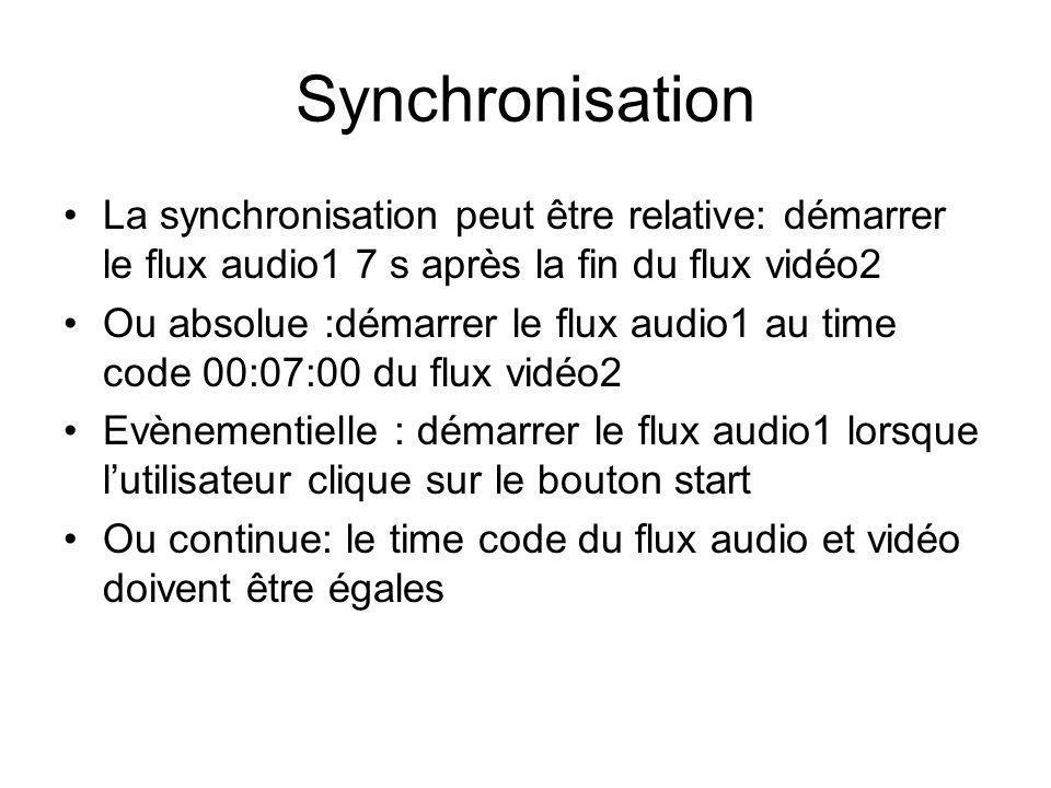 Synchronisation La synchronisation peut être relative: démarrer le flux audio1 7 s après la fin du flux vidéo2 Ou absolue :démarrer le flux audio1 au