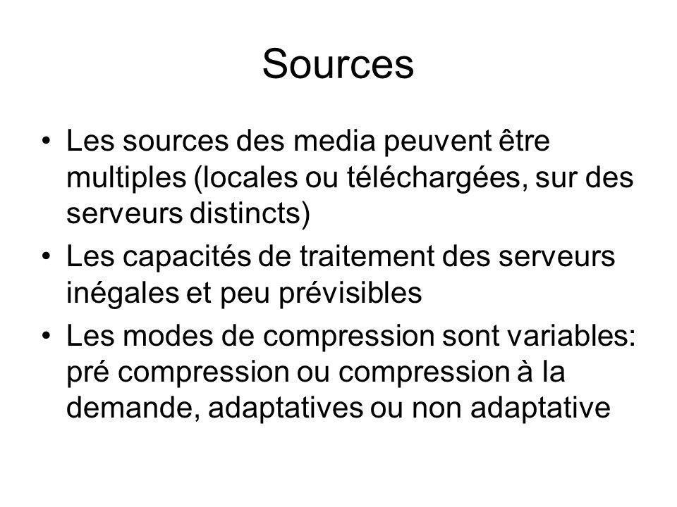 Sources Les sources des media peuvent être multiples (locales ou téléchargées, sur des serveurs distincts) Les capacités de traitement des serveurs in