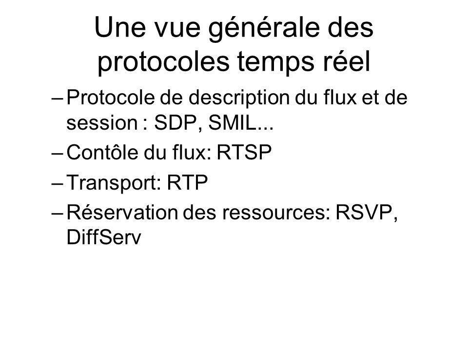 Une vue générale des protocoles temps réel –Protocole de description du flux et de session : SDP, SMIL... –Contôle du flux: RTSP –Transport: RTP –Rése