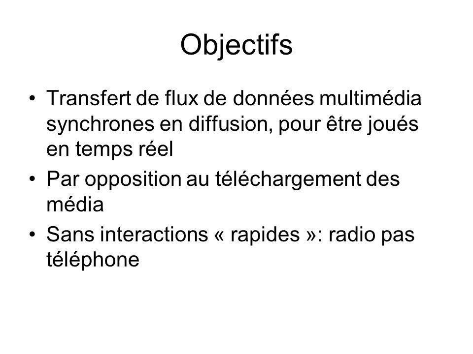 Objectifs Transfert de flux de données multimédia synchrones en diffusion, pour être joués en temps réel Par opposition au téléchargement des média Sa
