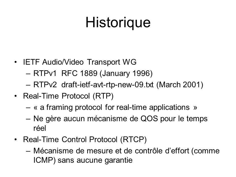 Historique IETF Audio/Video Transport WG –RTPv1RFC 1889 (January 1996) –RTPv2draft-ietf-avt-rtp-new-09.txt (March 2001) Real-Time Protocol (RTP) –« a