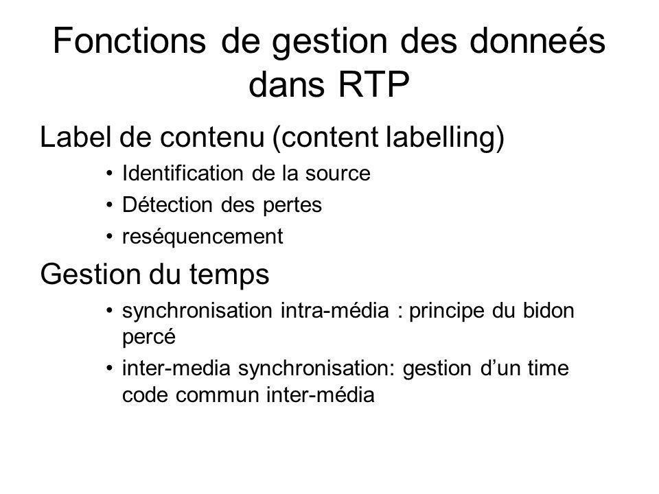 Fonctions de gestion des donneés dans RTP Label de contenu (content labelling) Identification de la source Détection des pertes reséquencement Gestion