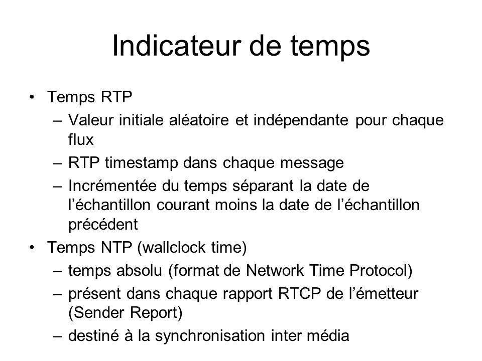 Indicateur de temps Temps RTP –Valeur initiale aléatoire et indépendante pour chaque flux –RTP timestamp dans chaque message –Incrémentée du temps sép