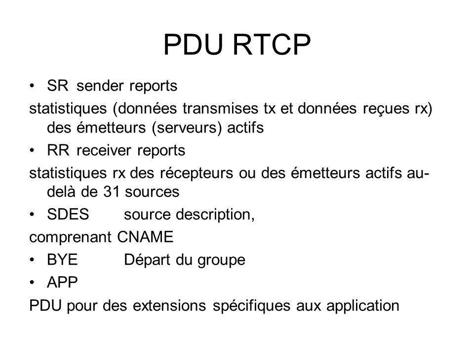 PDU RTCP SRsender reports statistiques (données transmises tx et données reçues rx) des émetteurs (serveurs) actifs RRreceiver reports statistiques rx