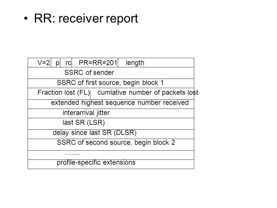 RR: receiver report V=2 p rc PR=RR=201 length SSRC of sender SSRC of first source, begin block 1 Fraction lost (FL) cumlative number of packets lost e