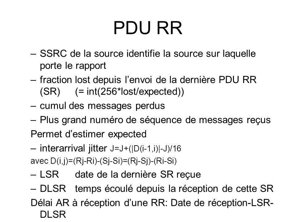 PDU RR –SSRC de la source identifie la source sur laquelle porte le rapport –fraction lost depuis lenvoi de la dernière PDU RR (SR) (= int(256*lost/ex