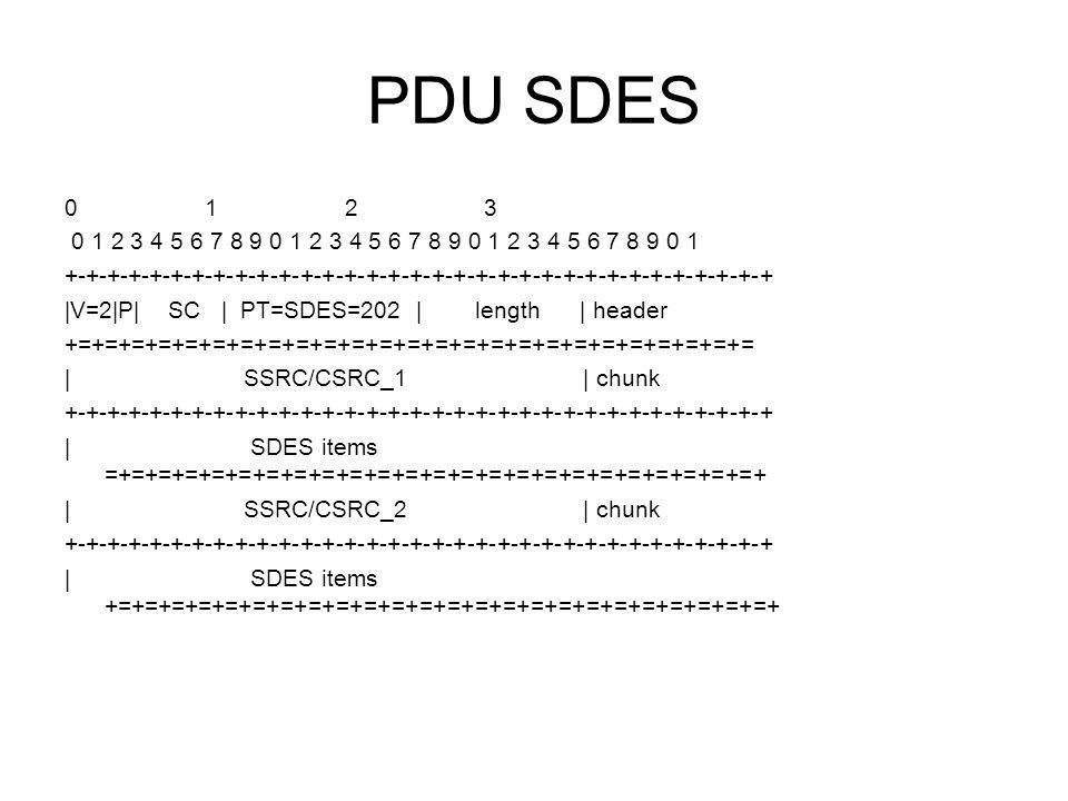 PDU SDES 0 1 2 3 0 1 2 3 4 5 6 7 8 9 0 1 2 3 4 5 6 7 8 9 0 1 2 3 4 5 6 7 8 9 0 1 +-+-+-+-+-+-+-+-+-+-+-+-+-+-+-+-+-+-+-+-+-+-+-+-+-+-+-+-+-+-+-+-+ |V=