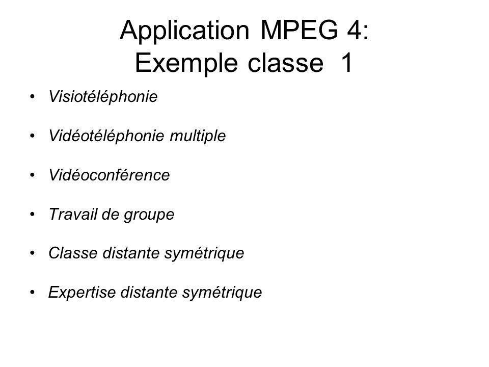 Application MPEG 4: Exemple classe 1 Visiotéléphonie Vidéotéléphonie multiple Vidéoconférence Travail de groupe Classe distante symétrique Expertise d