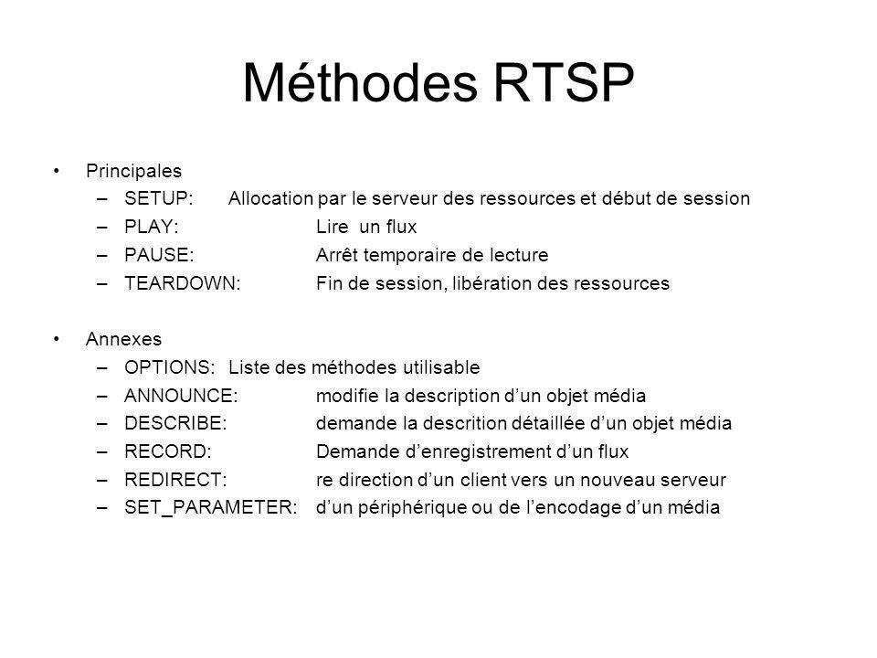 Méthodes RTSP Principales –SETUP:Allocation par le serveur des ressources et début de session –PLAY:Lire un flux –PAUSE:Arrêt temporaire de lecture –T