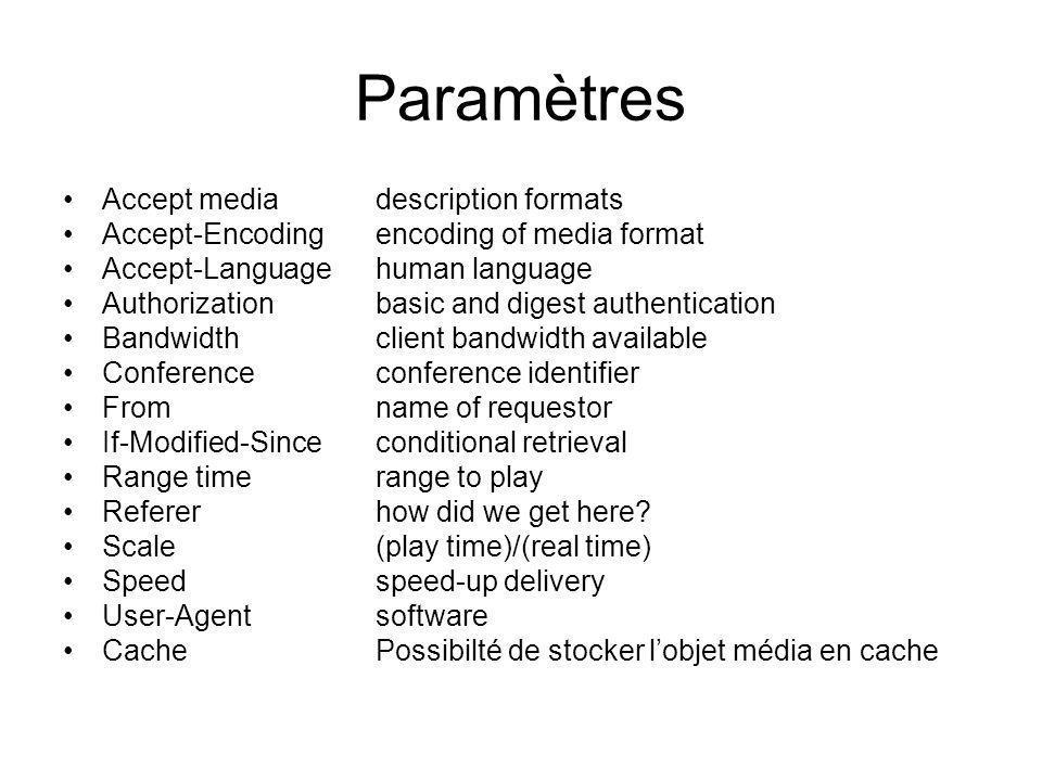 Paramètres Accept media description formats Accept-Encoding encoding of media format Accept-Language human language Authorization basic and digest aut