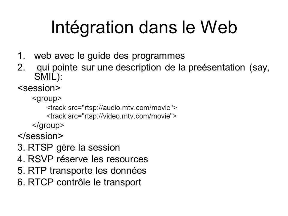 Intégration dans le Web 1.web avec le guide des programmes 2. qui pointe sur une description de la preésentation (say, SMIL): 3. RTSP gère la session
