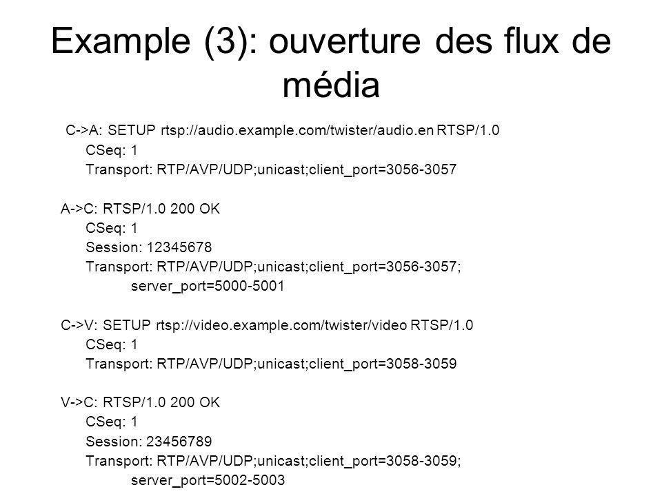 Example (3): ouverture des flux de média C->A: SETUP rtsp://audio.example.com/twister/audio.en RTSP/1.0 CSeq: 1 Transport: RTP/AVP/UDP;unicast;client_