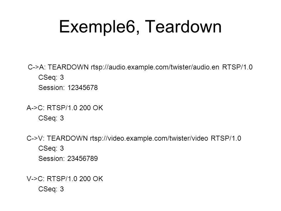 Exemple6, Teardown C->A: TEARDOWN rtsp://audio.example.com/twister/audio.en RTSP/1.0 CSeq: 3 Session: 12345678 A->C: RTSP/1.0 200 OK CSeq: 3 C->V: TEA