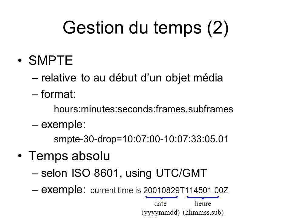 Gestion du temps (2) SMPTE –relative to au début dun objet média –format: hours:minutes:seconds:frames.subframes –exemple: smpte-30-drop=10:07:00-10:0