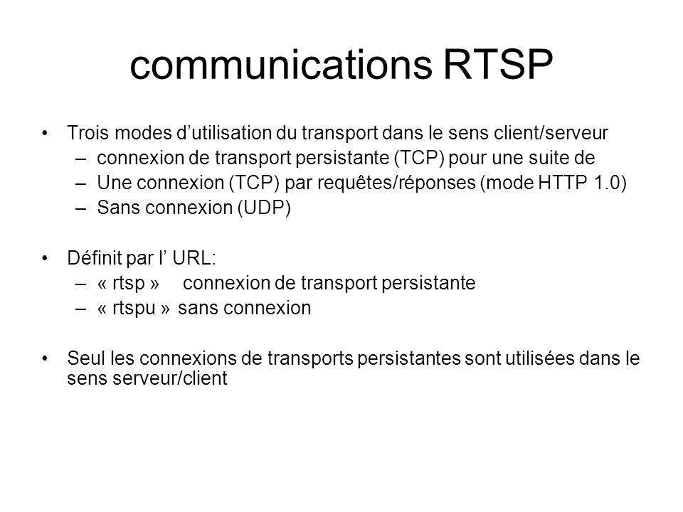 communications RTSP Trois modes dutilisation du transport dans le sens client/serveur –connexion de transport persistante (TCP) pour une suite de –Une