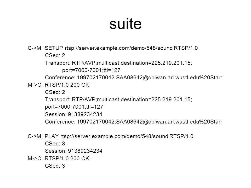 suite C->M: SETUP rtsp://server.example.com/demo/548/sound RTSP/1.0 CSeq: 2 Transport: RTP/AVP;multicast;destination=225.219.201.15; port=7000-7001;tt